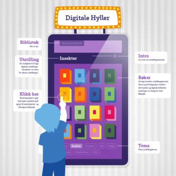 Infografikk og BibSyst
